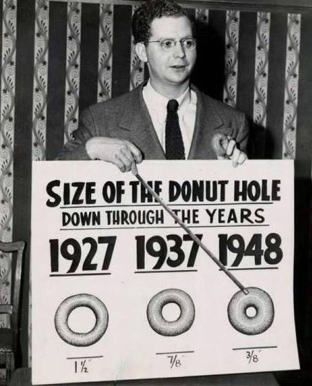 donut hole size